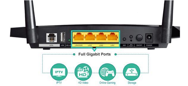 پیکربندی شبکه های وایرلس از ۰ تا ۱۰۰ (پیکربندی Access Point نوع D-Link 2750U)