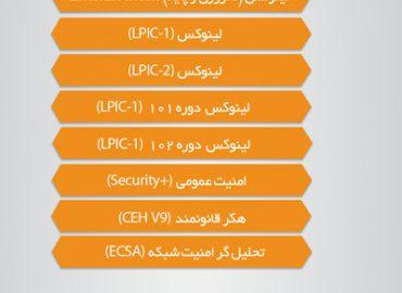 امنیت شبکه |آموزش امنیت شبکه | امنیت شبکه های کامپیوتری | متخصص امنیت شبکه شوید...